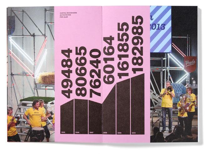 jaarverslag-2010-binnenwerk02